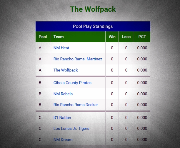 pool play standings CC